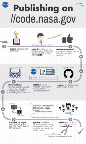 infographic-619x1024